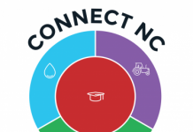 connect nc