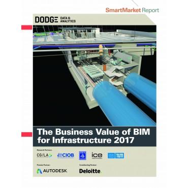 smart market report
