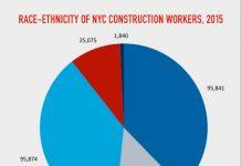 NYC ethnicity