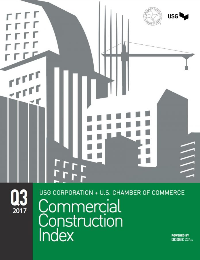commercial construction index