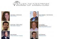 abc 2018 directors